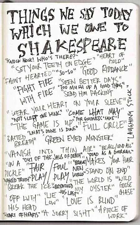 Shakespeare-Sayings.jpg